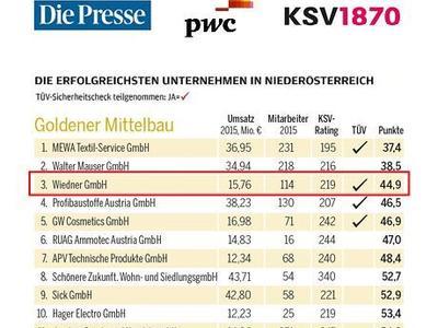 Austria's Leading Companies NÖ